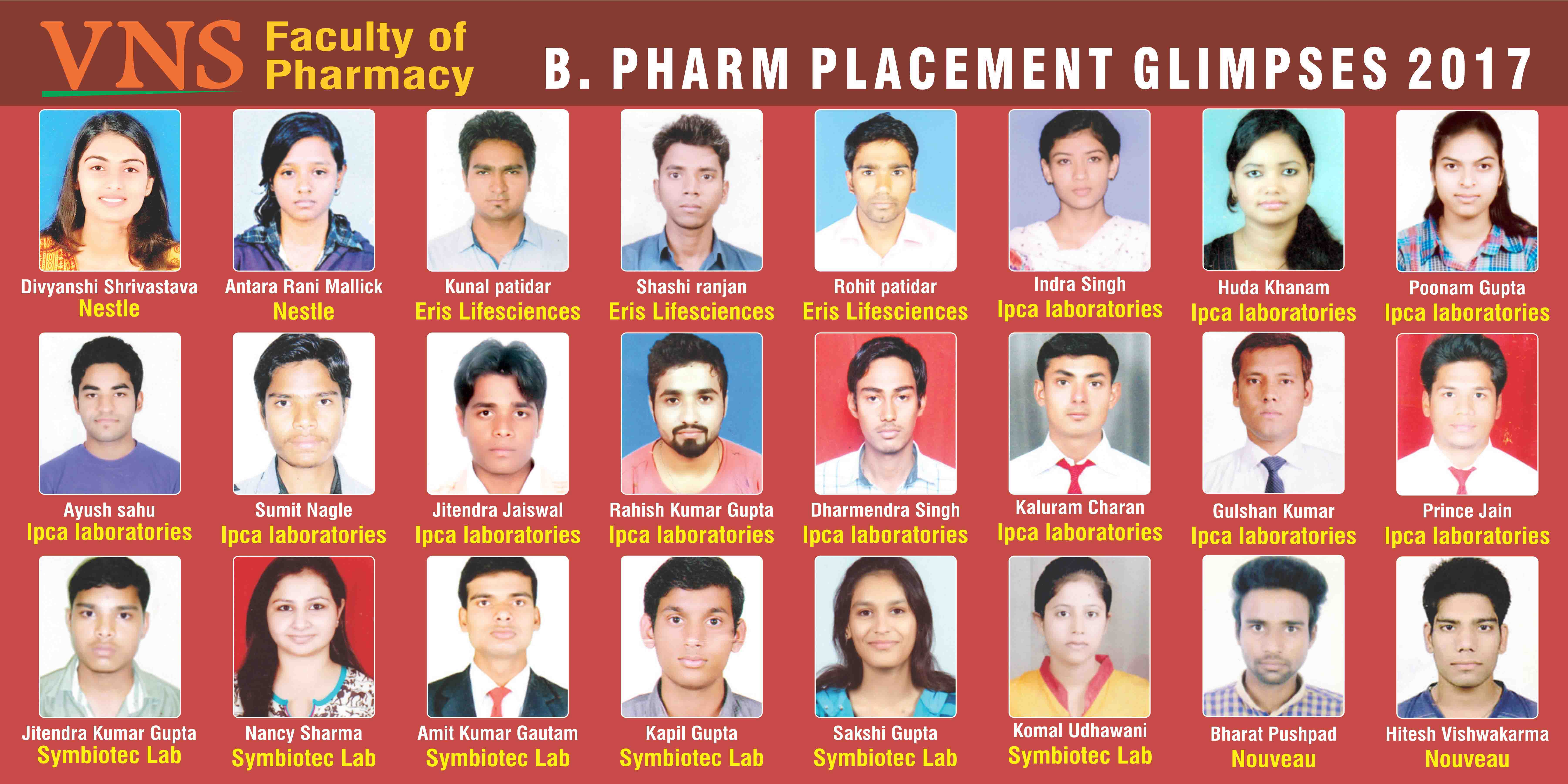 b-pharma-2017-placements