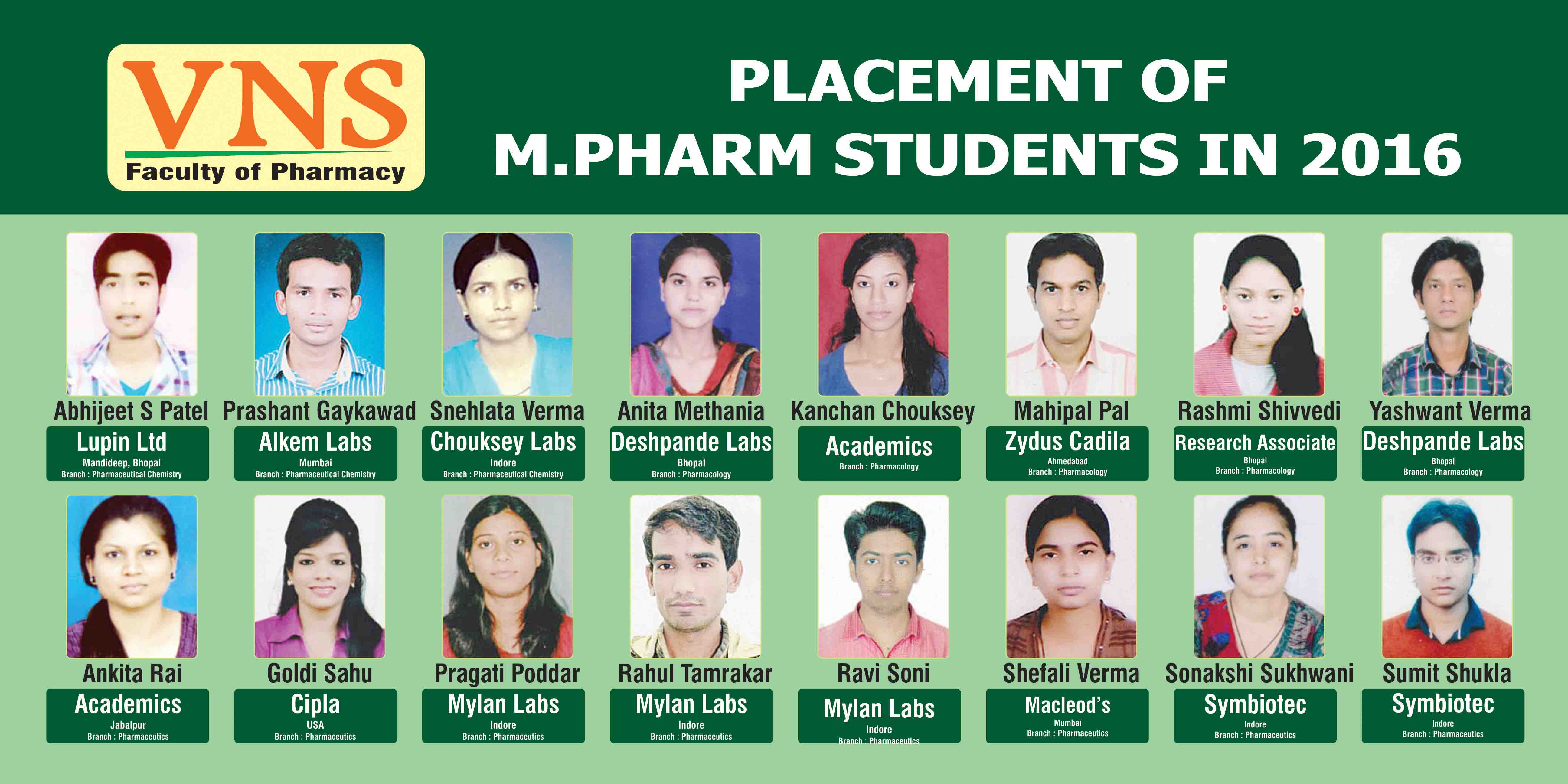 b-pharma-2018-placements